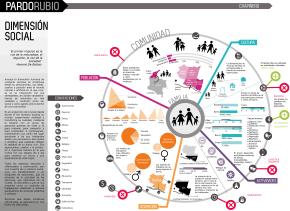 Infografía: herramienta de representación dedatos