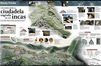 machu-picchu-en-infografia