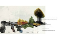 4a6c5464dc2e079cbcc88a3f739fdaf3--landscape-architecture-section-school-of-architecture